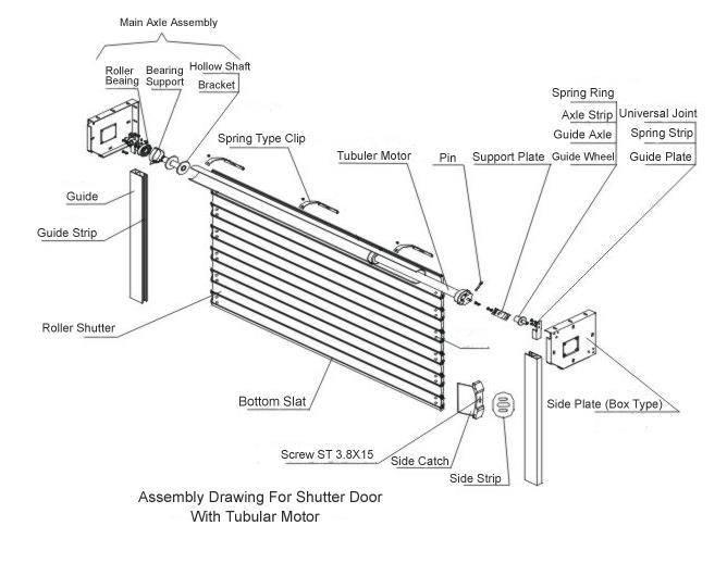 roller shutter motor installation